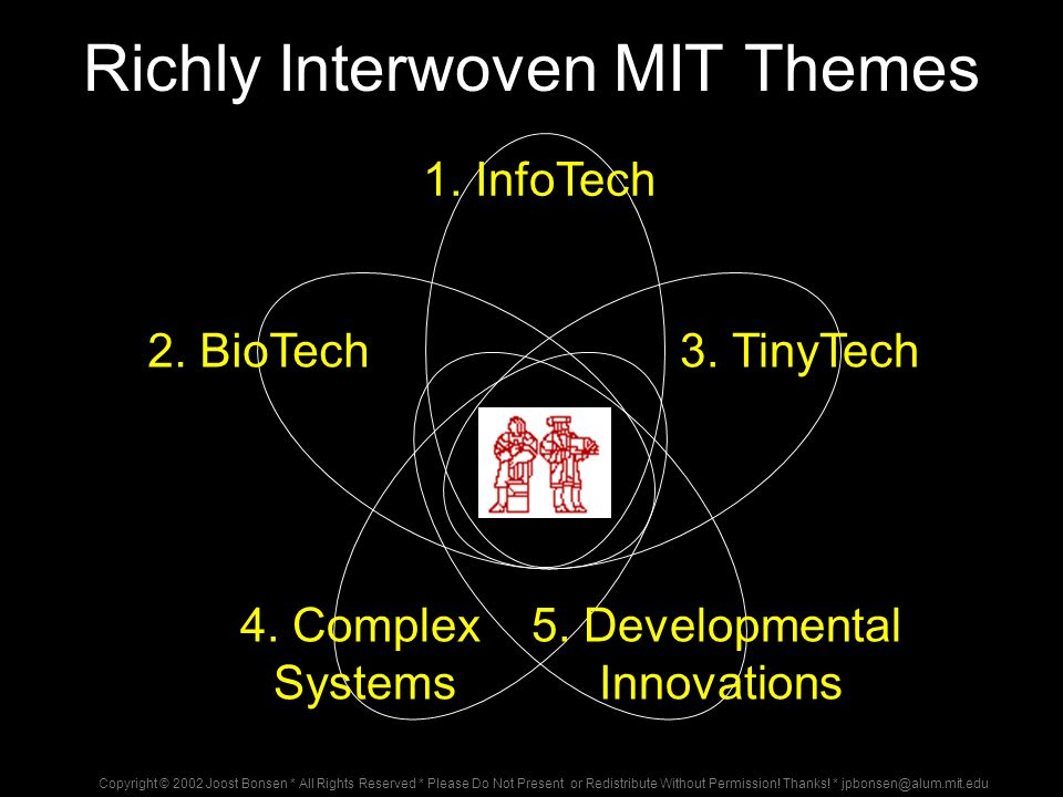 Richly Interwoven MIT Themes 2. BioTech3. TinyTech 1.