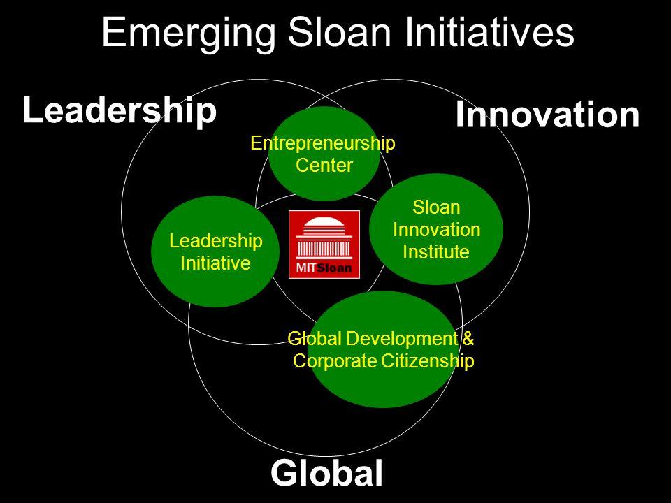 Innovation Global Leadership Global Development & Corporate Citizenship Leadership Initiative Entrepreneurship Center Sloan Innovation Institute Emerging Sloan Initiatives