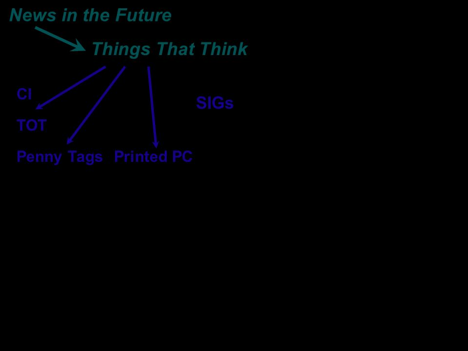 News in the Future Things That Think CI TOT Penny TagsPrinted PC SIGs