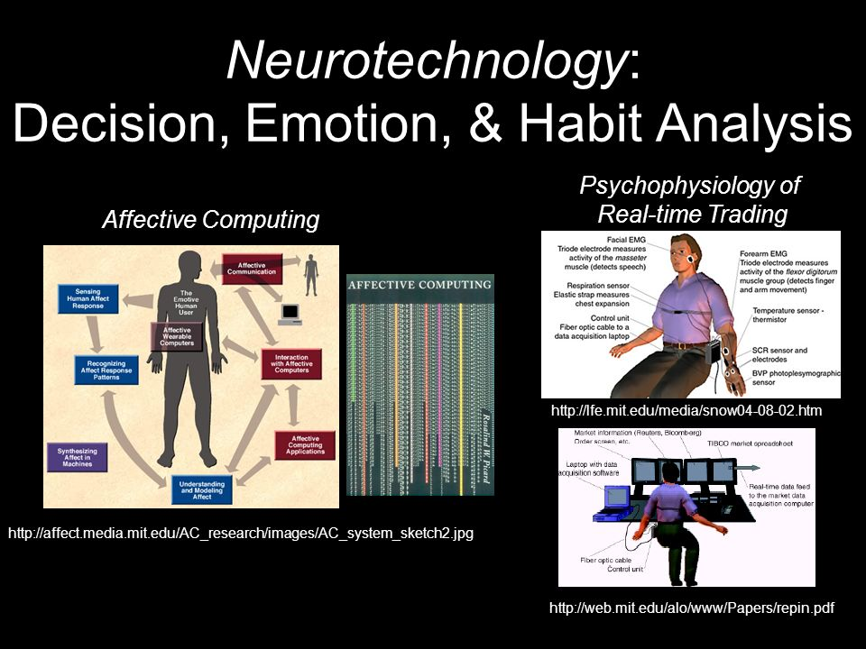Neurotechnology: Decision, Emotion, & Habit Analysis   Psychophysiology of Real-time Trading     Affective Computing