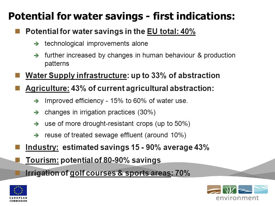 Potential for water savings in the EU total: 40%  technological improvements alone  further increased by changes in human behaviour & production patterns Water Supply infrastructure: up to 33% of abstraction Agriculture: 43% of current agricultural abstraction:  Improved efficiency - 15% to 60% of water use.