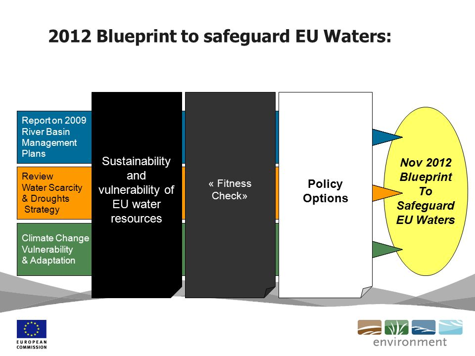 2012 Blueprint to safeguard EU Waters: Nov 2012 Blueprint To Safeguard EU Waters Report on 2009 River Basin Management Plans Review Water Scarcity & Droughts Strategy Climate Change Vulnerability & Adaptation Report on 2009 River Basin Management Plans Review Water Scarcity & Droughts Strategy Report on 2009 River Basin Management Plans Climate Change Vulnerability & Adaptation Review Water Scarcity & Droughts Strategy Report on 2009 River Basin Management Plans Review Water Scarcity & Droughts Strategy Report on 2009 River Basin Management Plans Climate Change Vulnerability & Adaptation Review Water Scarcity & Droughts Strategy Report on 2009 River Basin Management Plans Sustainability and vulnerability of EU water resources « Fitness Check» Policy Options