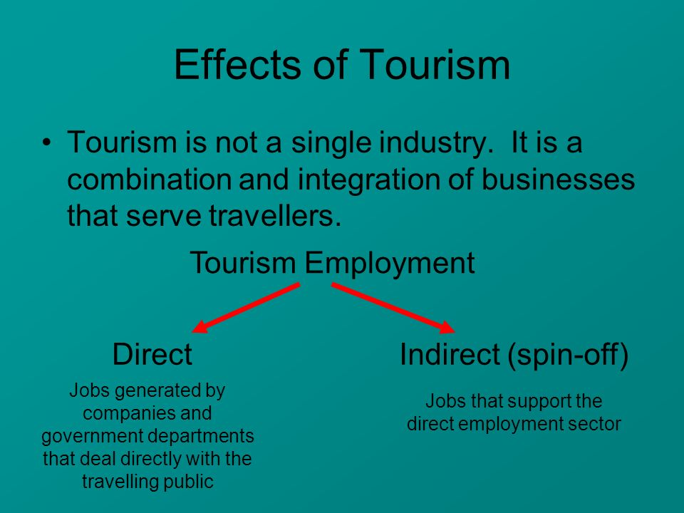 the lobbying in tourism tourism essay Sample assignment on impact of cruise tourism in in recent time cruise industry has become a lobbying group in port australia|singapore essay.