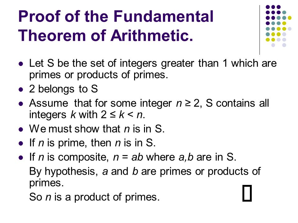 Proof of the Fundamental Theorem of Arithmetic.