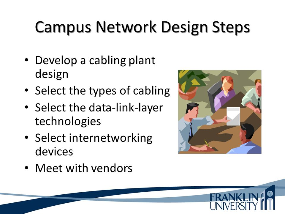 Campus Network Design Steps Develop a cabling plant design Select the types of cabling Select the data-link-layer technologies Select internetworking devices Meet with vendors