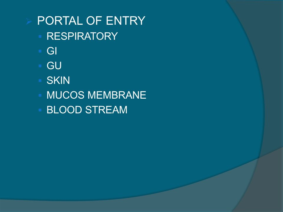  PORTAL OF ENTRY  RESPIRATORY  GI  GU  SKIN  MUCOS MEMBRANE  BLOOD STREAM