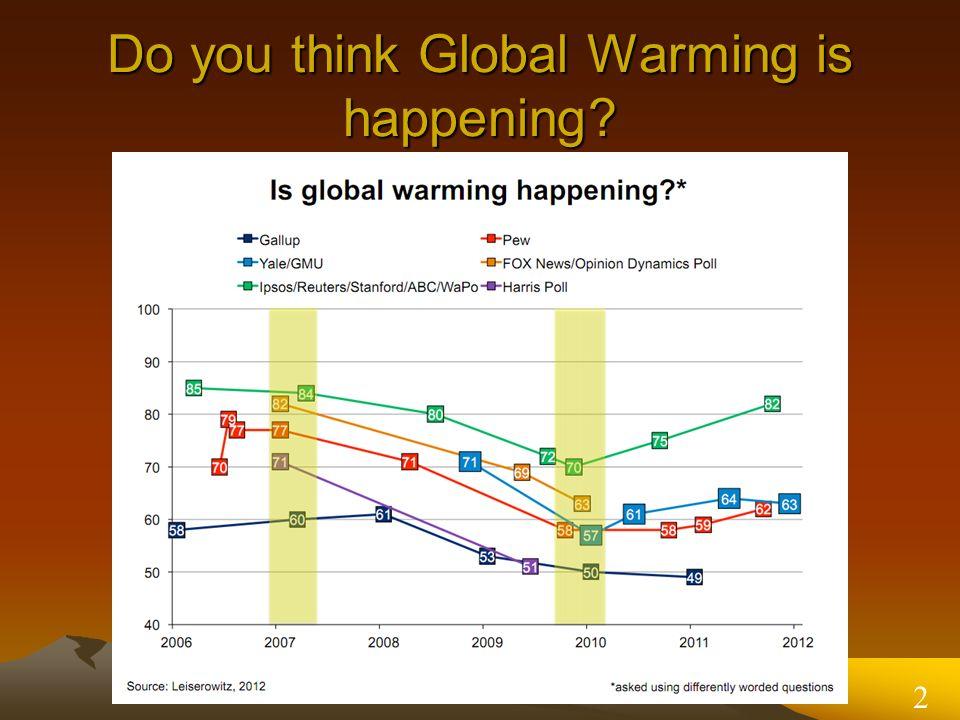 anthropogenic global warming dispelling myths Science forum - anthropogenic global warming myth - page 5.