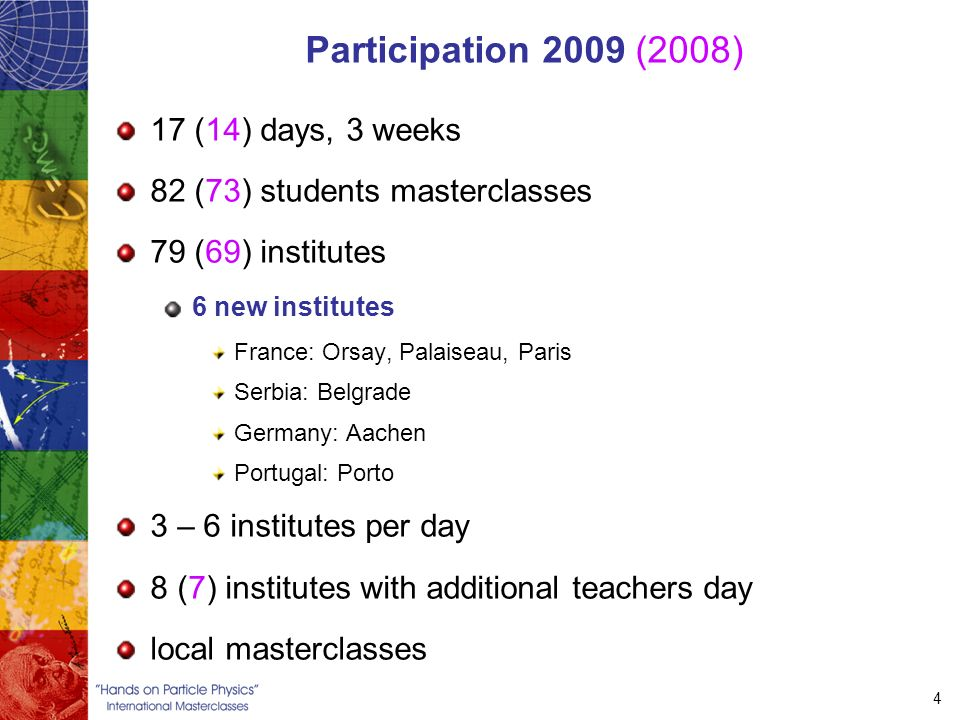 4 Participation 2009 (2008) 17 (14) days, 3 weeks 82 (73) students masterclasses 79 (69) institutes 6 new institutes France: Orsay, Palaiseau, Paris Serbia: Belgrade Germany: Aachen Portugal: Porto 3 – 6 institutes per day 8 (7) institutes with additional teachers day local masterclasses