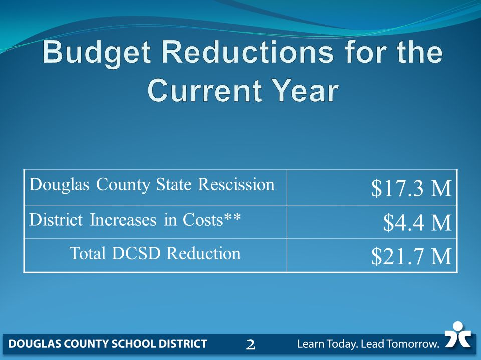 Douglas County State Rescission $17.3 M District Increases in Costs** $4.4 M Total DCSD Reduction $21.7 M 2