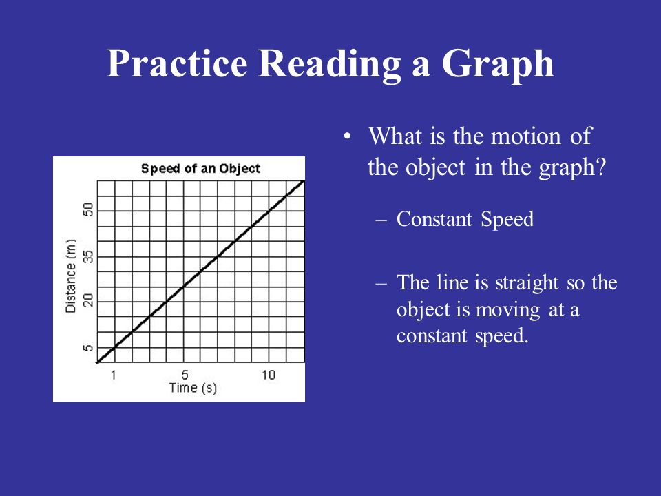 Practice Reading a Graph What is the motion of the object in the graph.