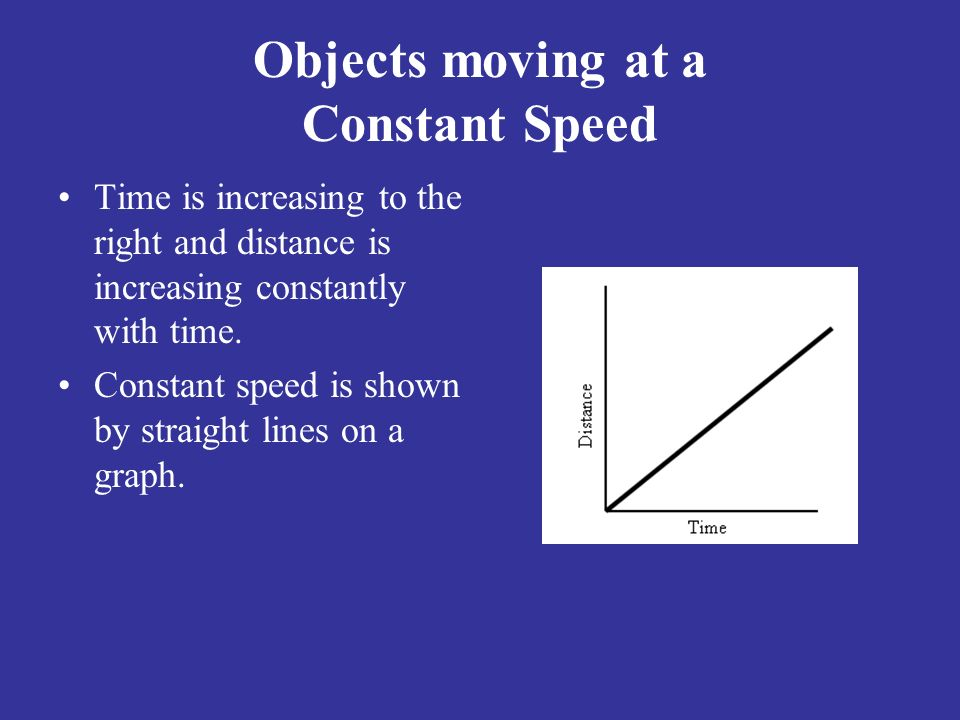 Objects moving at a Constant Speed Time is increasing to the right and distance is increasing constantly with time.