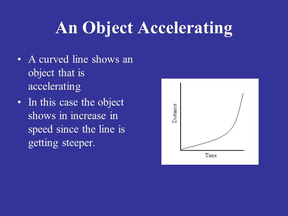 An Object Accelerating A curved line shows an object that is accelerating In this case the object shows in increase in speed since the line is getting steeper.