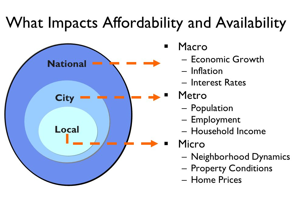macro economy elements View essay - economics from eco 01-202 at uno macro economics analysis on macro economic elements abstract:the below report contains various types of elements in it such as checking accounts,.