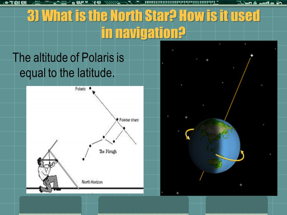 3) What is the North Star. How is it used in navigation.