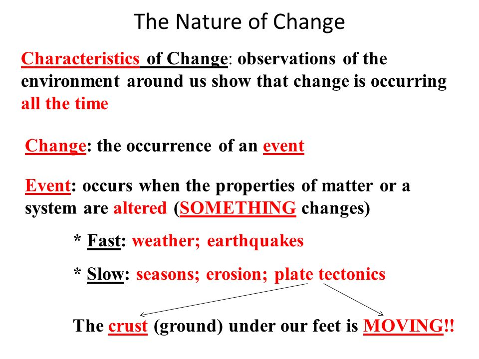 Rate Of Change The Nature Of Change Characteristics Of Change - Time changes in us