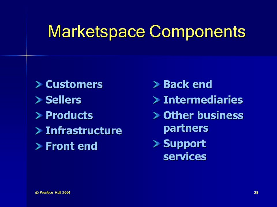 © Prentice Hall Marketspace Components CustomersSellersProductsInfrastructure Front end Back end Intermediaries Other business partners Support services