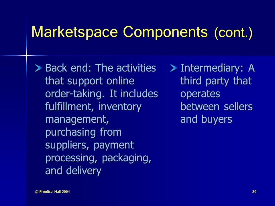 © Prentice Hall Marketspace Components (cont.) Back end: The activities that support online order-taking.