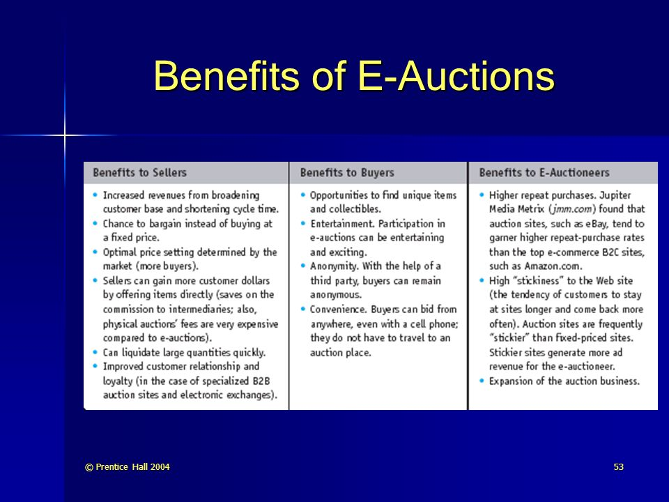 © Prentice Hall Benefits of E-Auctions
