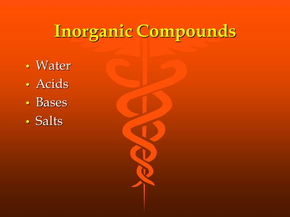 Inorganic Compounds Water Water Acids Acids Bases Bases Salts Salts