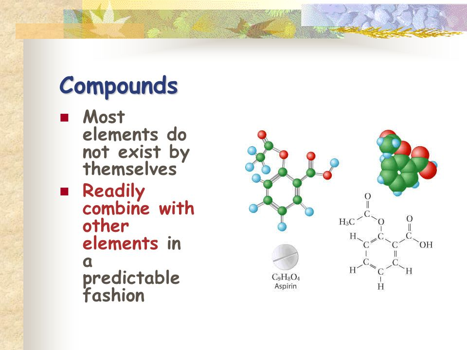 Compounds Most elements do not exist by themselves Readily combine with other elements in a predictable fashion