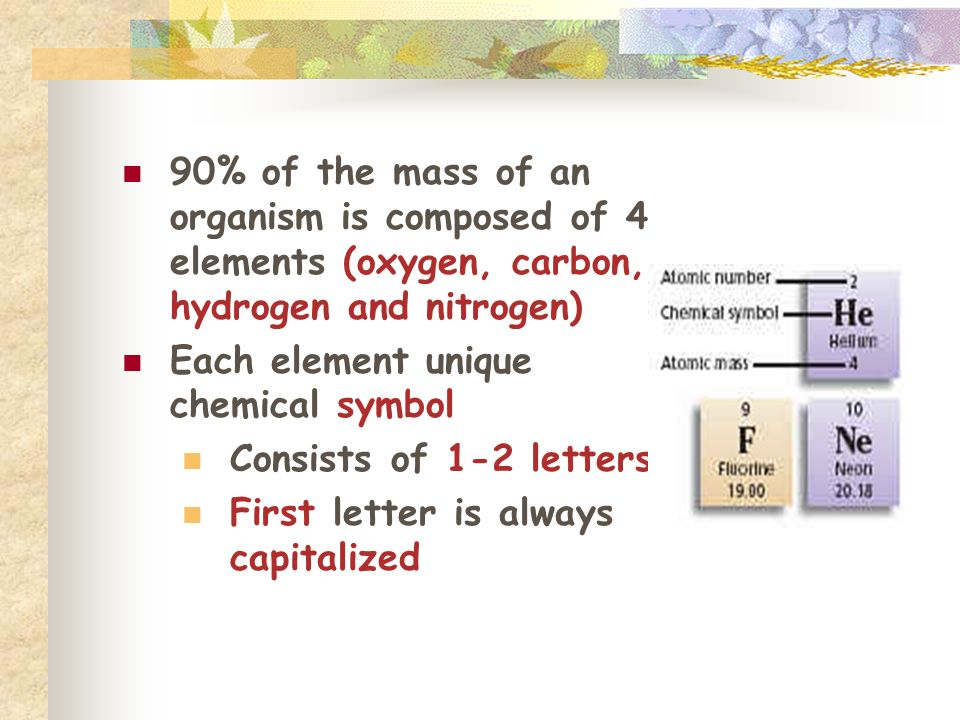 90% of the mass of an organism is composed of 4 elements (oxygen, carbon, hydrogen and nitrogen) Each element unique chemical symbol Consists of 1-2 letters First letter is always capitalized