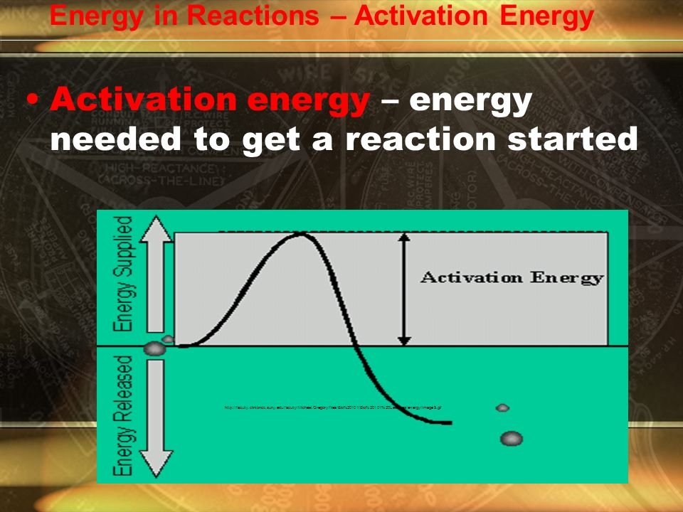 Types of Reactions Exothermic-When a reaction produces heat Endothermic-When a reaction requires heat to get started 6