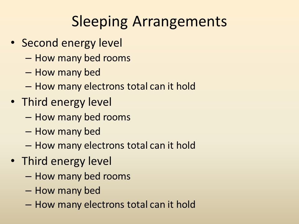 Sleeping Arrangements Second energy level – How many bed rooms – How many bed – How many electrons total can it hold Third energy level – How many bed rooms – How many bed – How many electrons total can it hold Third energy level – How many bed rooms – How many bed – How many electrons total can it hold