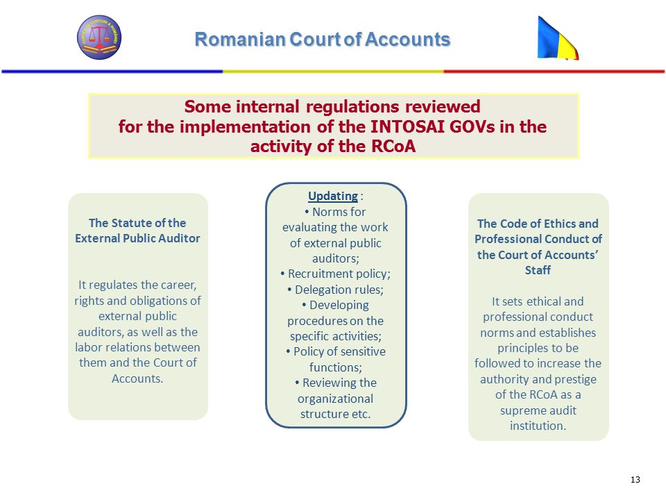 Romanian Court of Accounts 13 Some internal regulations reviewed for the implementation of the INTOSAI GOVs in the activity of the RCoA The Code of Ethics and Professional Conduct of the Court of Accounts' Staff It sets ethical and professional conduct norms and establishes principles to be followed to increase the authority and prestige of the RCoA as a supreme audit institution.