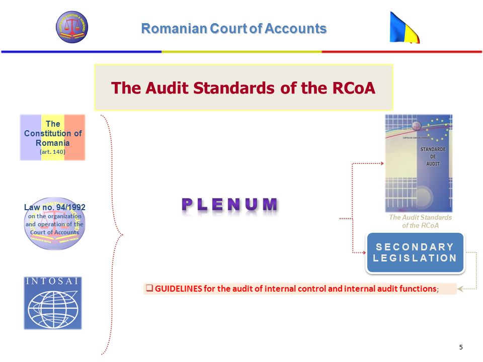 Romanian Court of Accounts 5 SECONDARY LEGISLATION The Audit Standards of the RCoA The Constitution of Romania (art.