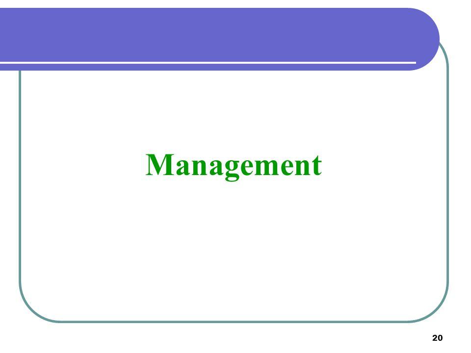 20 Management
