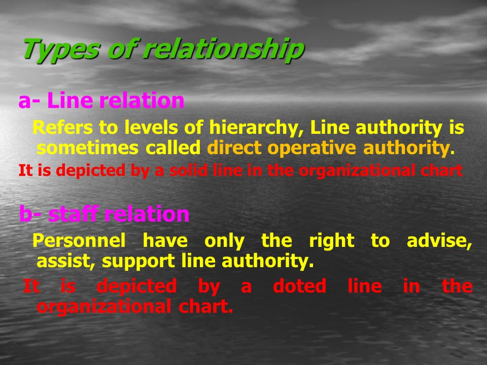 Types of authority I- ultimate authority It deals with original source, health sector, ministry of health.