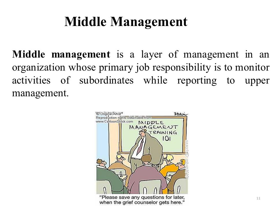 11 Middle management is a layer of management in an organization whose primary job responsibility is to monitor activities of subordinates while reporting to upper management.