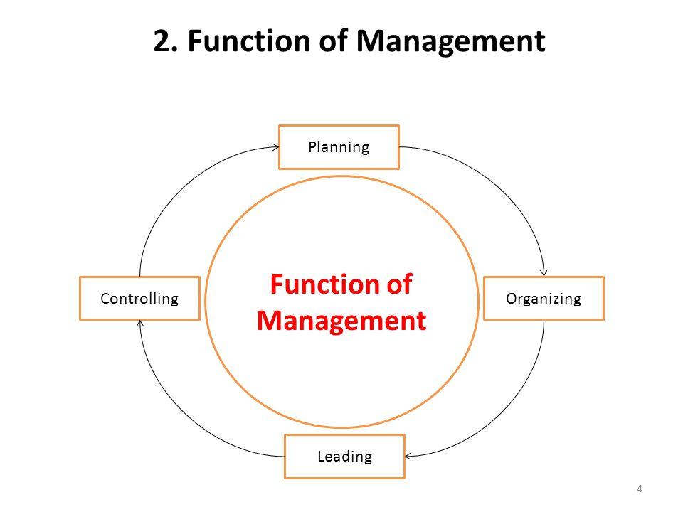 2. Function of Management Planning Organizing Leading Controlling Function of Management 4