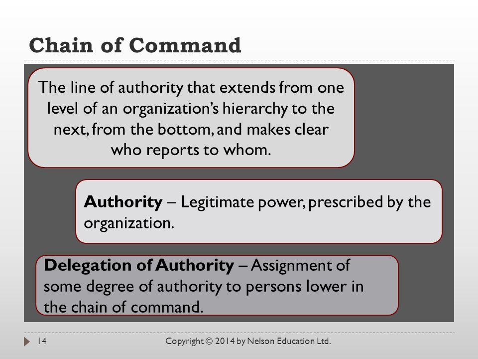 Chain of Command Copyright © 2014 by Nelson Education Ltd.14 The line of authority that extends from one level of an organization's hierarchy to the next, from the bottom, and makes clear who reports to whom.
