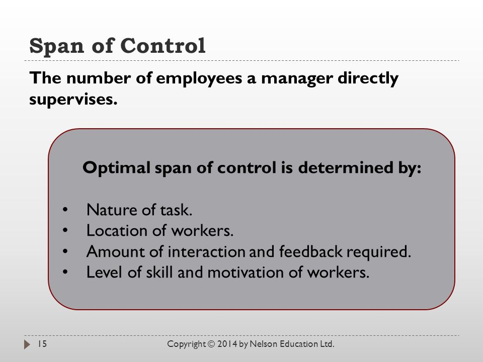 Span of Control Copyright © 2014 by Nelson Education Ltd.15 The number of employees a manager directly supervises.