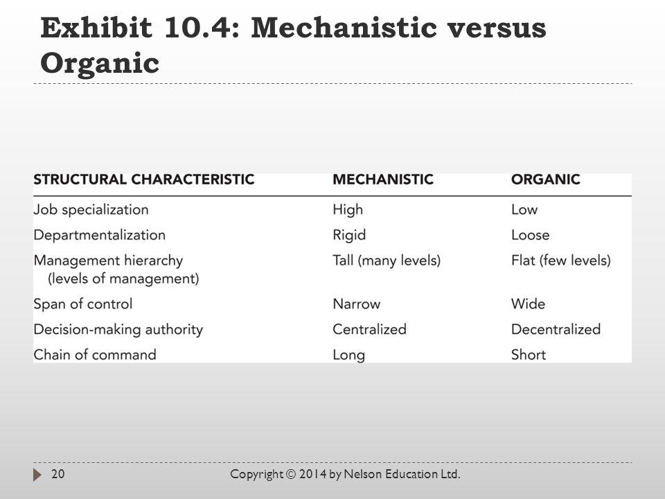 Exhibit 10.4: Mechanistic versus Organic Copyright © 2014 by Nelson Education Ltd.20