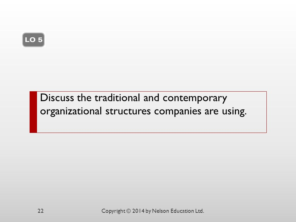 Discuss the traditional and contemporary organizational structures companies are using.
