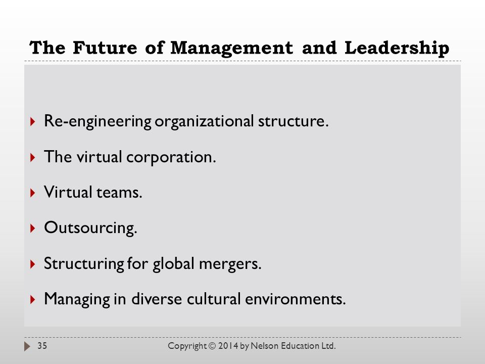 The Future of Management and Leadership Copyright © 2014 by Nelson Education Ltd.35  Re-engineering organizational structure.