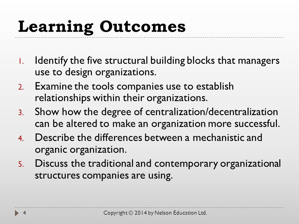 Learning Outcomes 1.