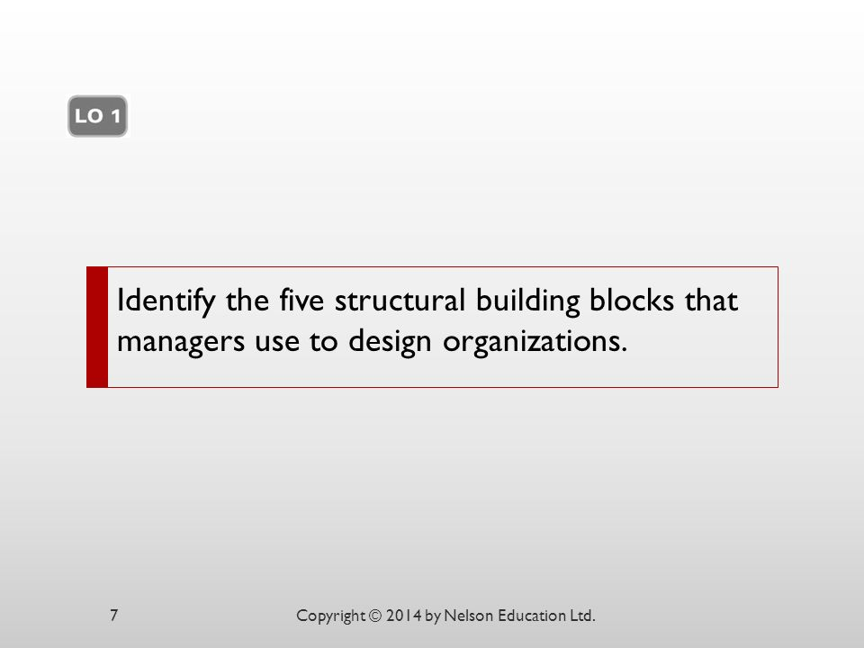 Identify the five structural building blocks that managers use to design organizations.