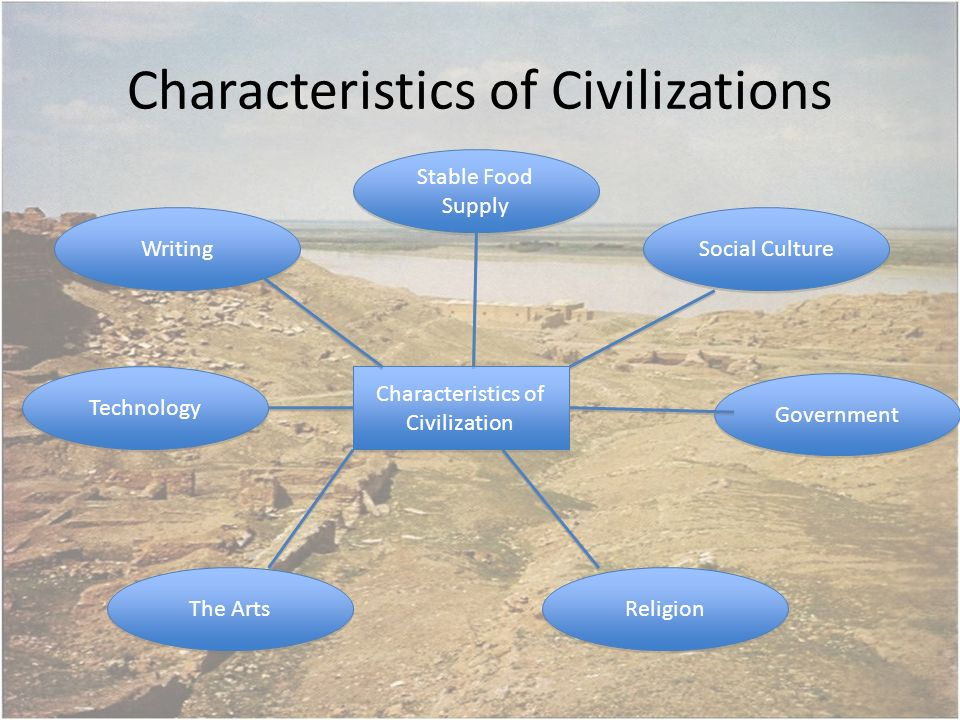 characteristics of civilization and the two types of government The eight features of civilizations include cities, organized central governments, complex religions, job specialization, social classes, arts and architecture, public works and writing early peoples developed unique civilizations several civilizations established empires with legacies influencing later peoples.