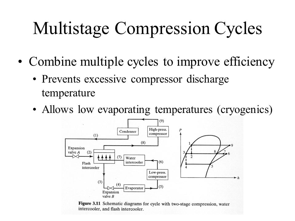 Multistage Compression Cycles Combine multiple cycles to improve efficiency Prevents excessive compressor discharge temperature Allows low evaporating temperatures (cryogenics)