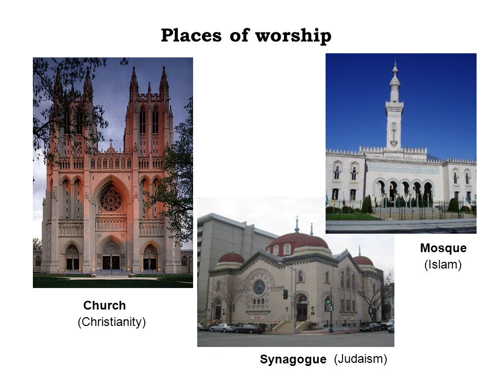 Places of worship Church Synagogue Mosque (Christianity) (Judaism) (Islam)