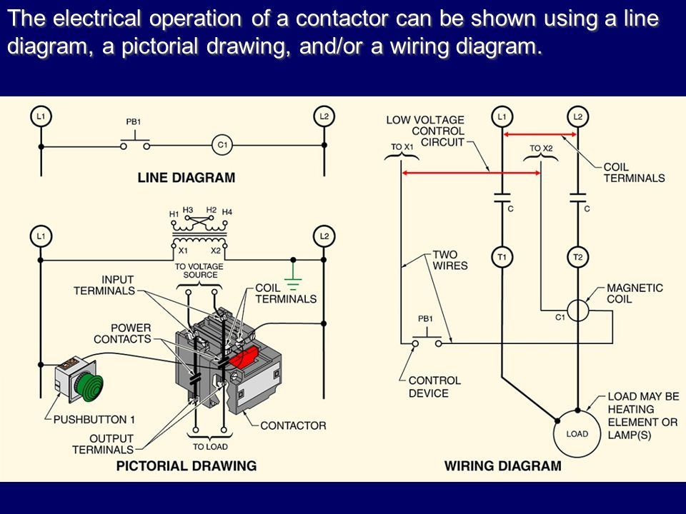 magnetic contactor wiring diagram solidfonts thermador ref30qw standing electric range timer stove clocks
