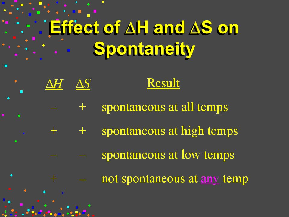 Effect of  H and  S on Spontaneity