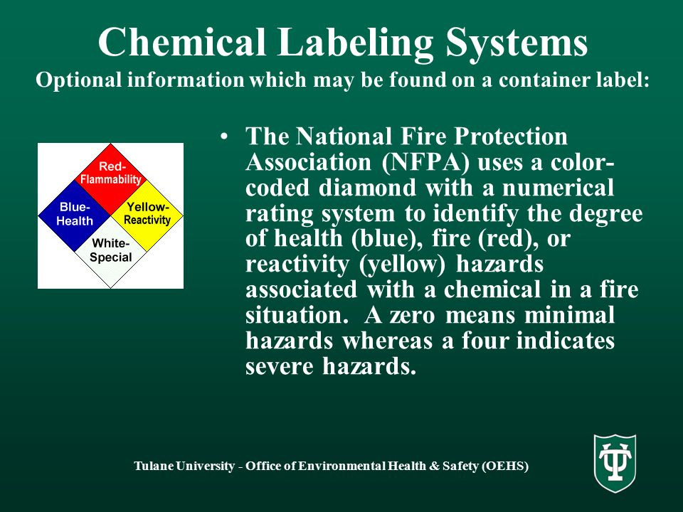 Tulane University - Office of Environmental Health & Safety (OEHS) Chemical Labeling Systems Optional information which may be found on a container label: The National Fire Protection Association (NFPA) uses a color- coded diamond with a numerical rating system to identify the degree of health (blue), fire (red), or reactivity (yellow) hazards associated with a chemical in a fire situation.