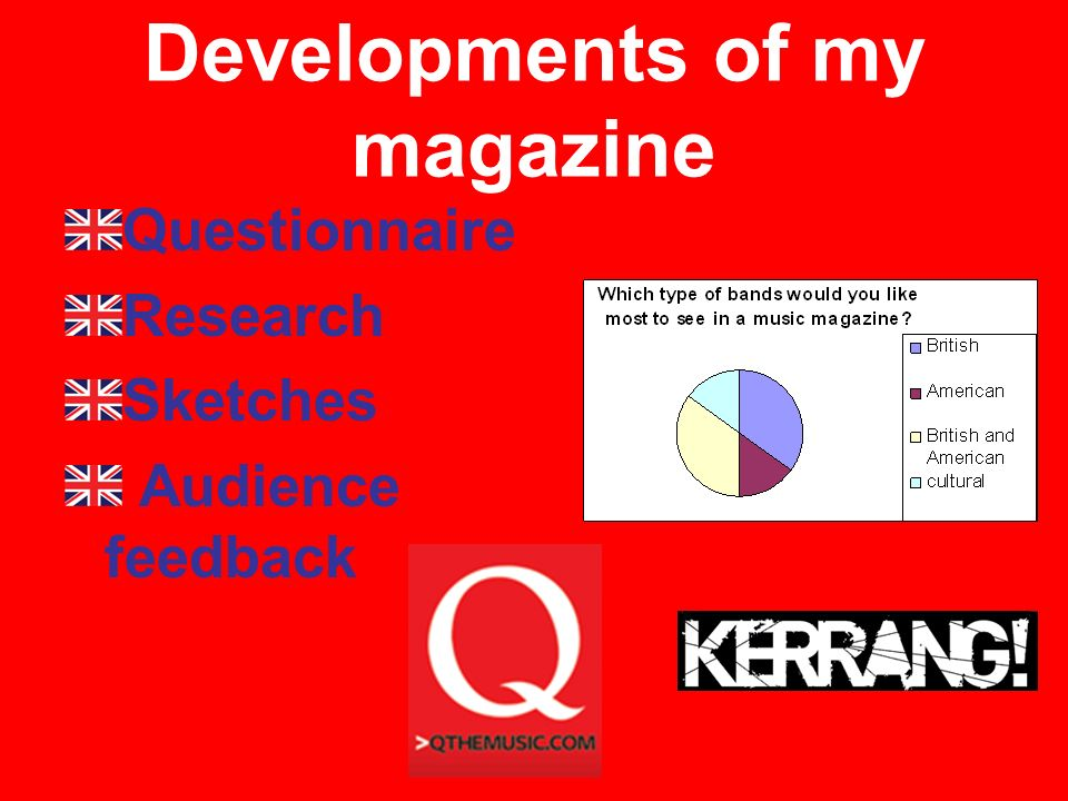 Developments of my magazine Questionnaire Research Sketches Audience feedback