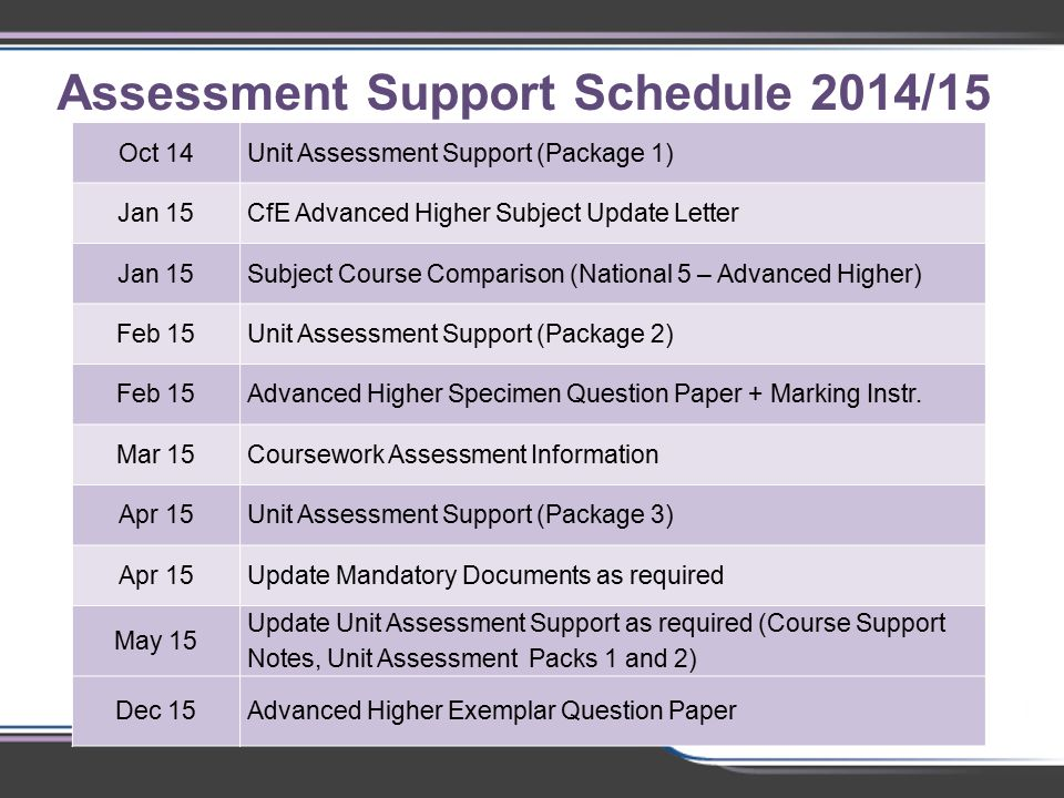 Assessment Support Schedule 2014/15 Oct 14Unit Assessment Support (Package 1) Jan 15CfE Advanced Higher Subject Update Letter Jan 15Subject Course Comparison (National 5 – Advanced Higher) Feb 15Unit Assessment Support (Package 2) Feb 15Advanced Higher Specimen Question Paper + Marking Instr.