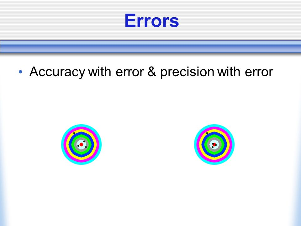 Accuracy and precision examples Preciseaccurate and precise