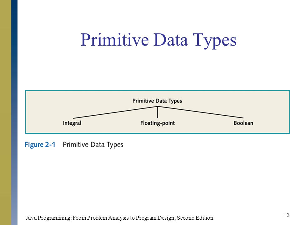 Java Programming: From Problem Analysis to Program Design, Second Edition 12 Primitive Data Types